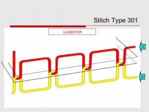 Stitch Type 301