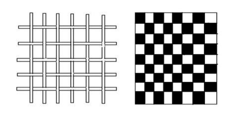 Plain weave definition, structure, construction