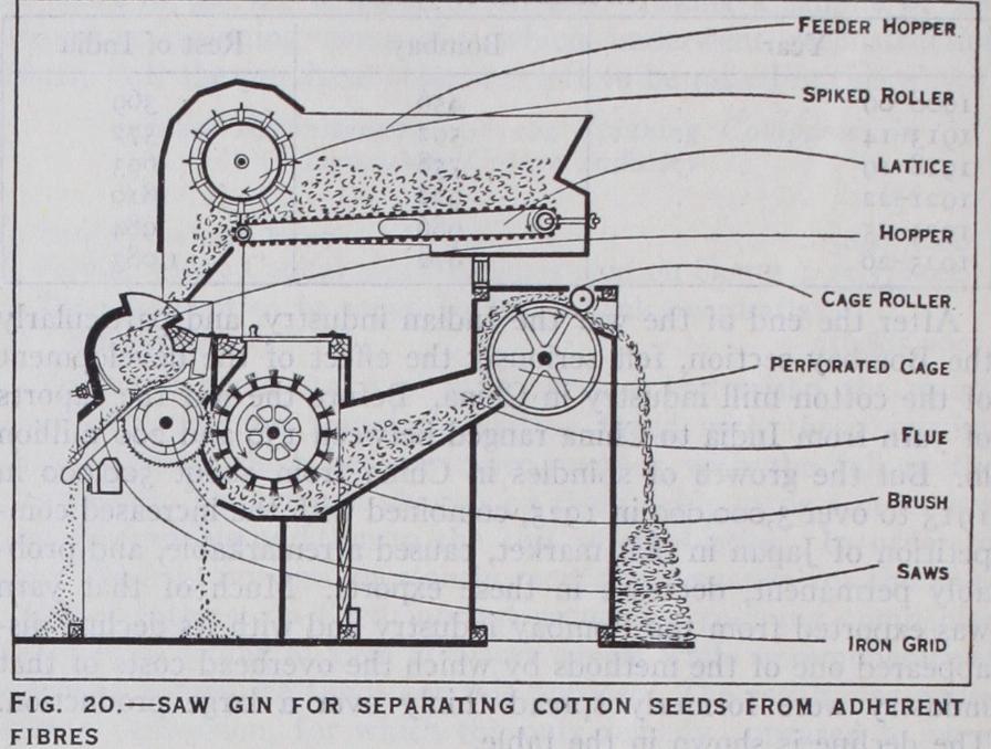 Cotton-Ginning-Machinery
