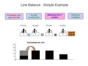 linebalance2